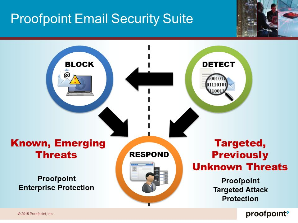 Proofpoint Demo