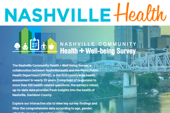 Applications Data Stories Nashville Health Wellbeing Survey
