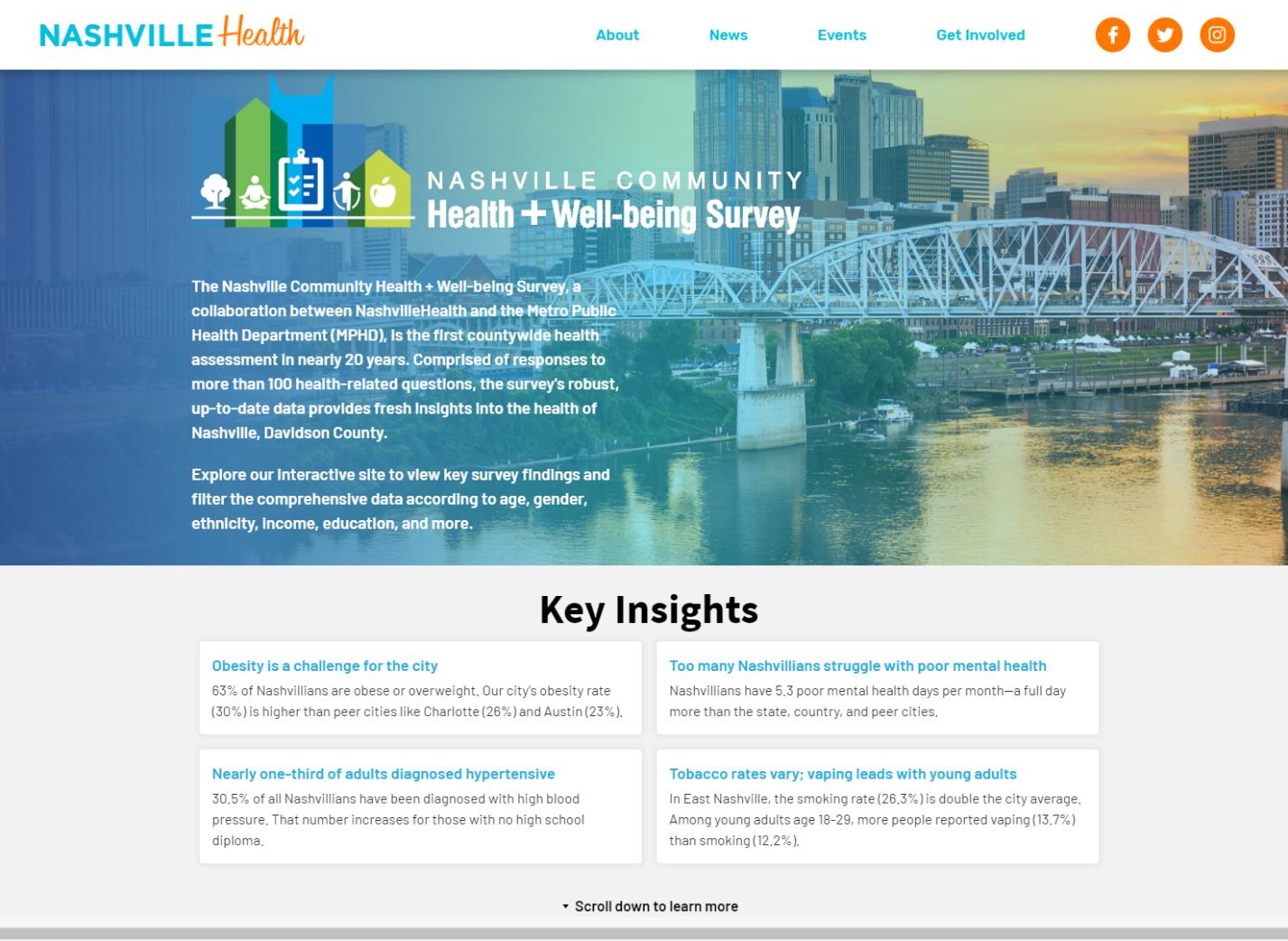 Data Stories - Juice Analytics - Nashville Health Wellbeing Survey