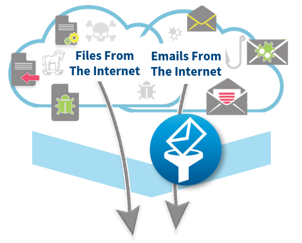 Security-Managed-Services-Secure-Email-and-Content-Filtering