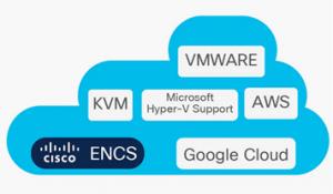 Cisco-Catalyst-Wireless-Cloud