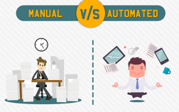 Think-Automation-Digital-Transformation1