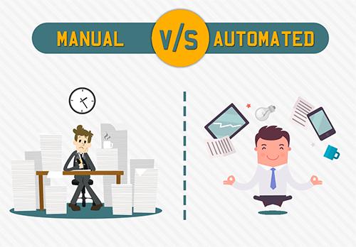 Think Automation - Digital Transformation